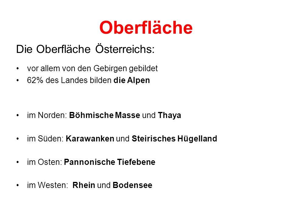 Oberfläche Die Oberfläche Österreichs:
