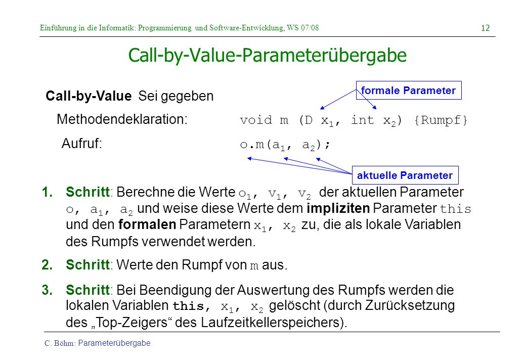 Call-by-Value-Parameterübergabe
