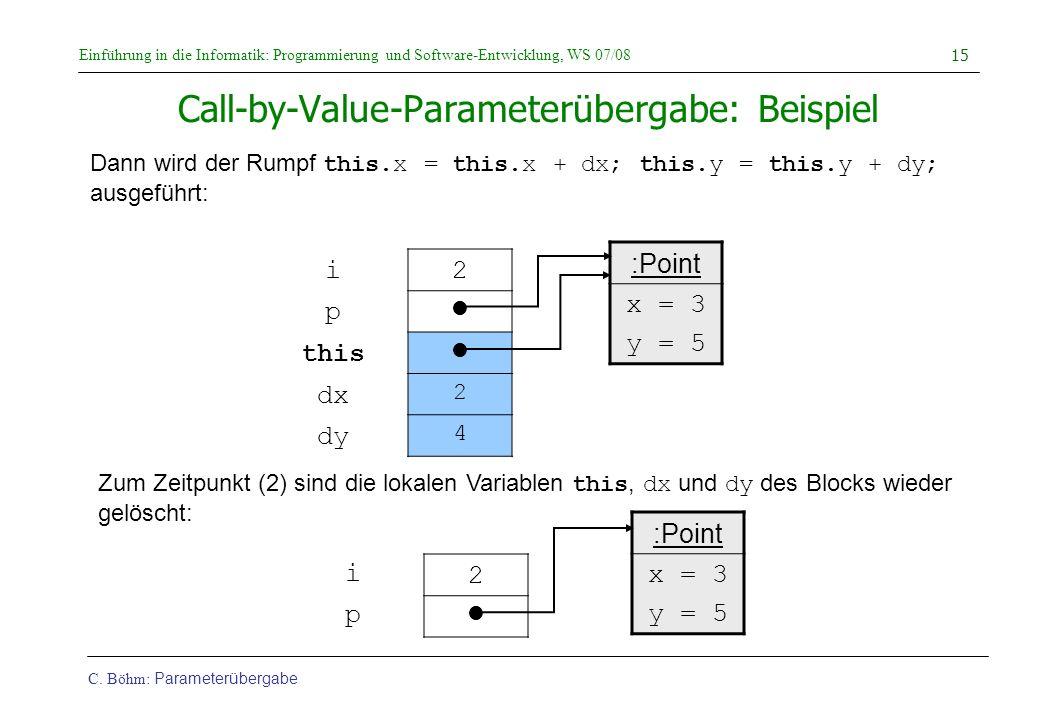 Call-by-Value-Parameterübergabe: Beispiel