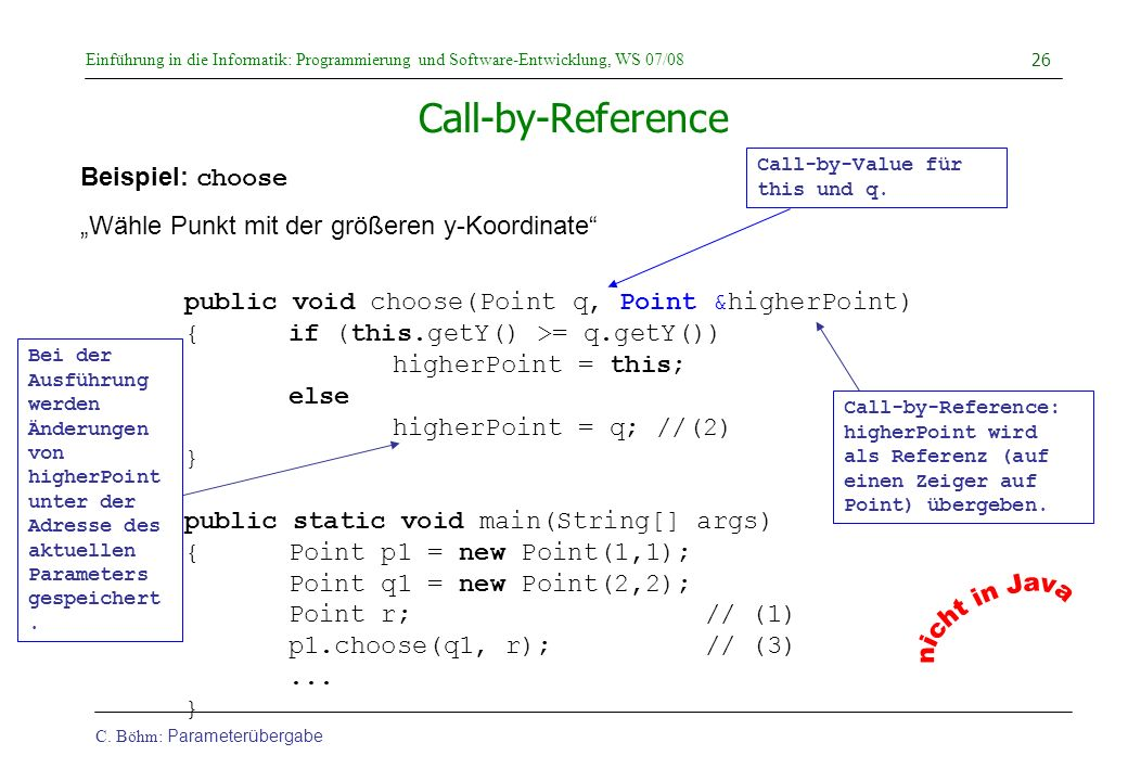 nicht in Java Call-by-Reference Beispiel: choose