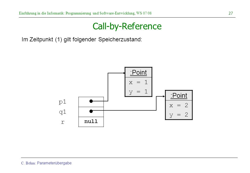 Call-by-Reference :Point x = 1 y = 1 :Point p1 x = 2 y = 2 q1 r