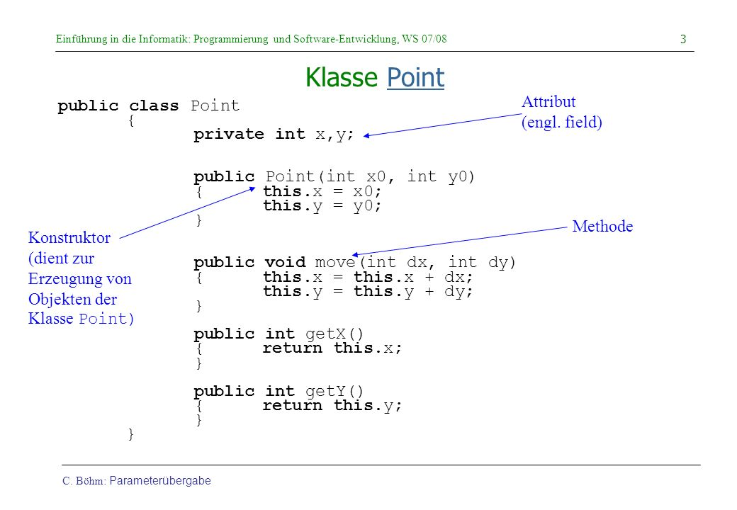 Klasse Point Attribut public class Point (engl. field) {