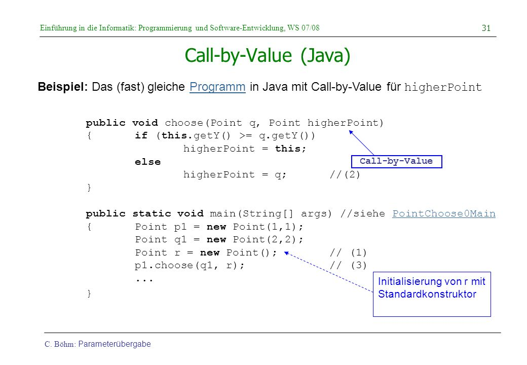 Call-by-Value (Java) Beispiel: Das (fast) gleiche Programm in Java mit Call-by-Value für higherPoint.