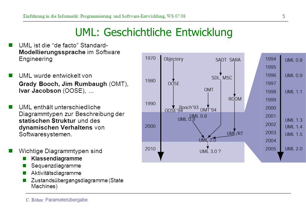 UML: Geschichtliche Entwicklung