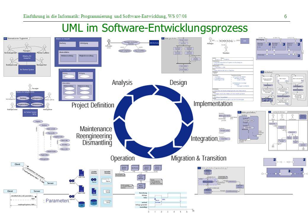UML im Software-Entwicklungsprozess