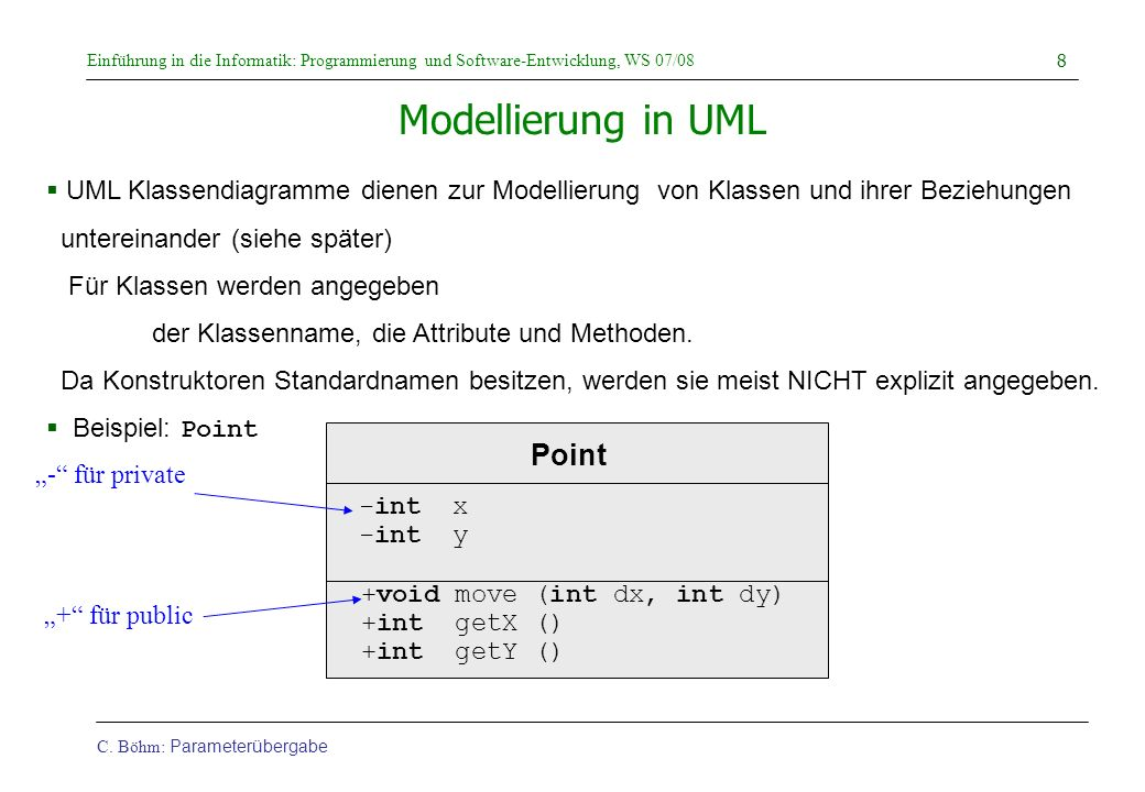 Modellierung in UML Point
