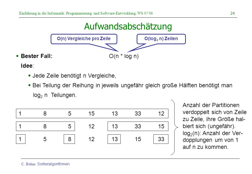 O(n) Vergleiche pro Zeile
