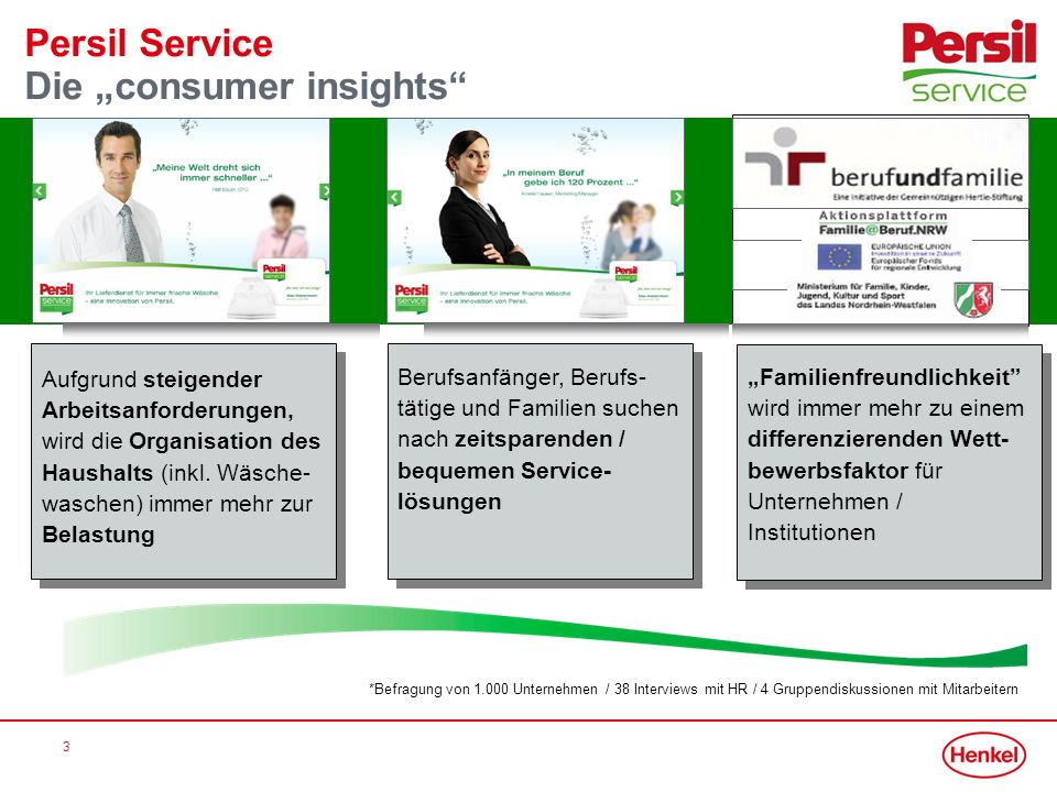 "Persil Service Die ""consumer insights"