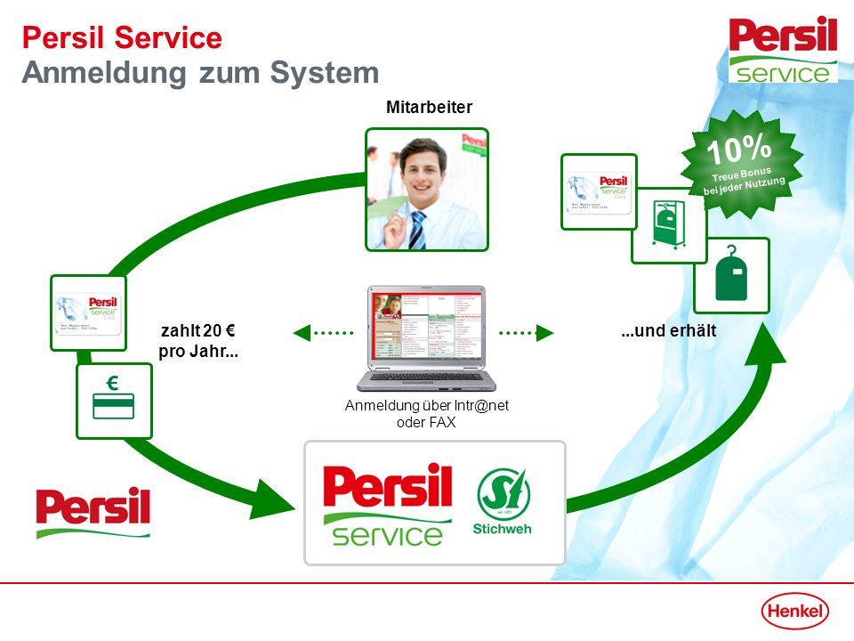 Persil Service Anmeldung zum System