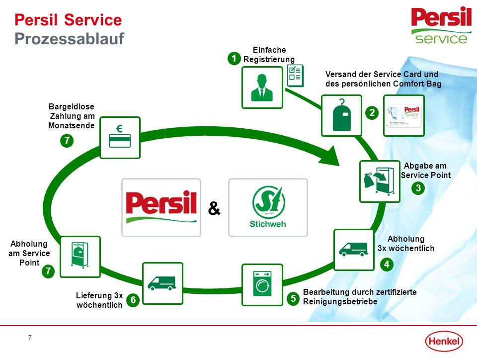 Persil Service Prozessablauf