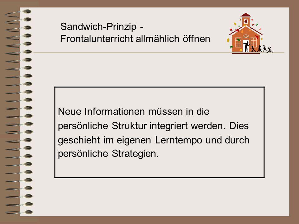Sandwich-Prinzip - Frontalunterricht allmählich öffnen. Neue Informationen müssen in die. persönliche Struktur integriert werden. Dies.