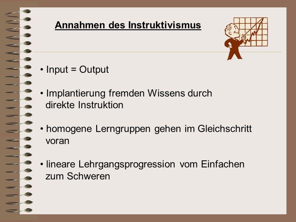 Annahmen des Instruktivismus