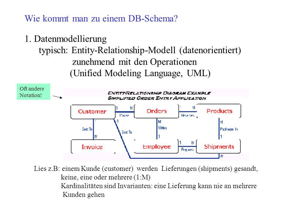 Wie kommt man zu einem DB-Schema