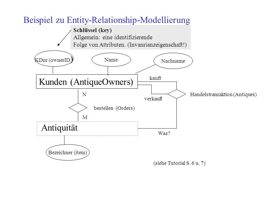 Beispiel zu Entity-Relationship-Modellierung