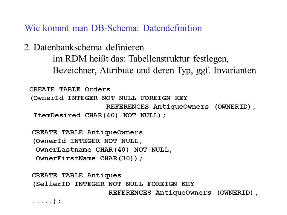 Wie kommt man DB-Schema: Datendefinition