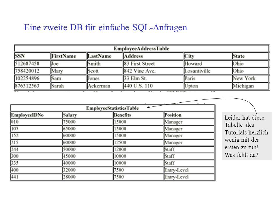 Eine zweite DB für einfache SQL-Anfragen