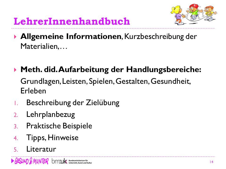 LehrerInnenhandbuch Allgemeine Informationen, Kurzbeschreibung der Materialien,… Meth. did. Aufarbeitung der Handlungsbereiche: