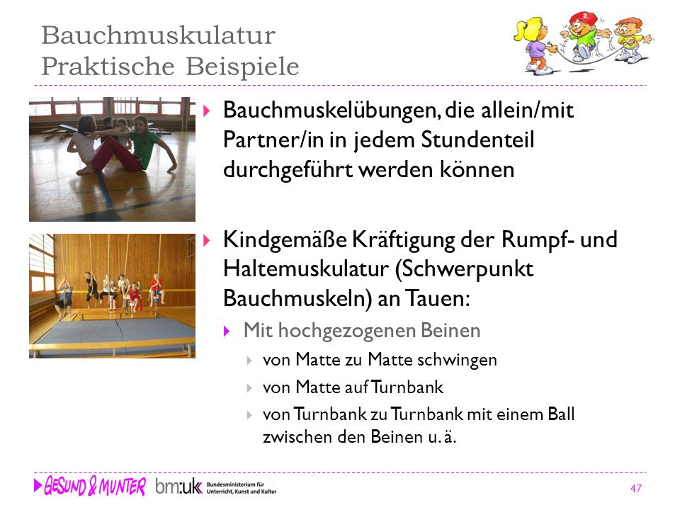 Bauchmuskulatur Praktische Beispiele