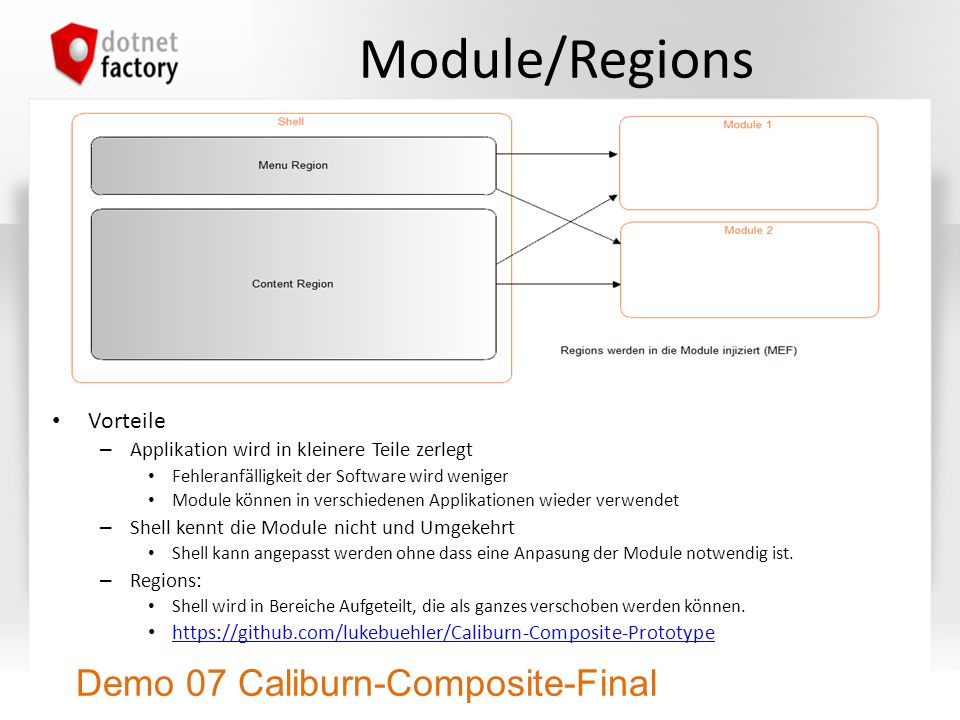Module/Regions Demo 07 Caliburn-Composite-Final Vorteile