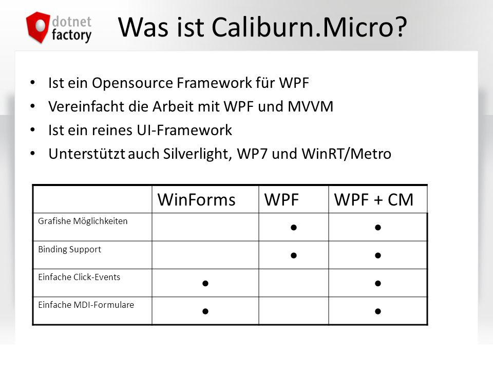 Was ist Caliburn.Micro WinForms WPF WPF + CM •