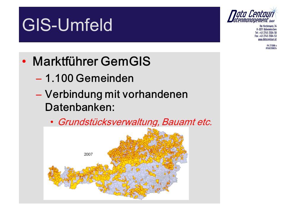 GIS-Umfeld Marktführer GemGIS 1.100 Gemeinden