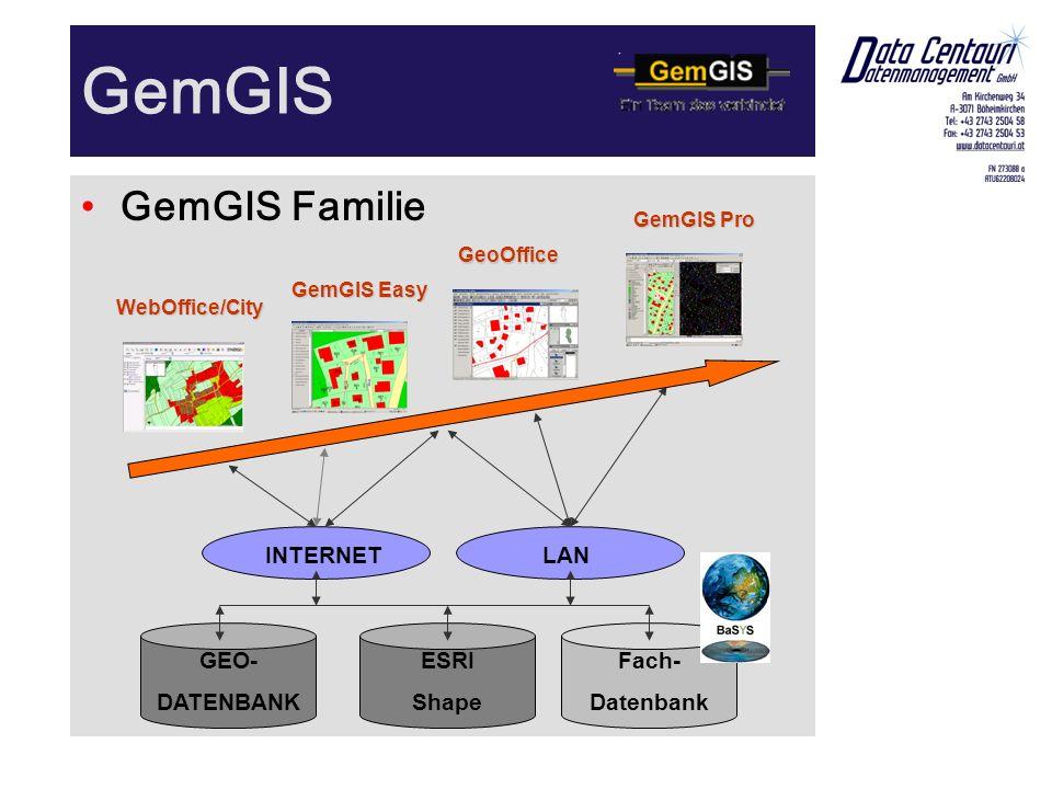 GemGIS GemGIS Familie INTERNET LAN GEO- DATENBANK ESRI Shape Fach-