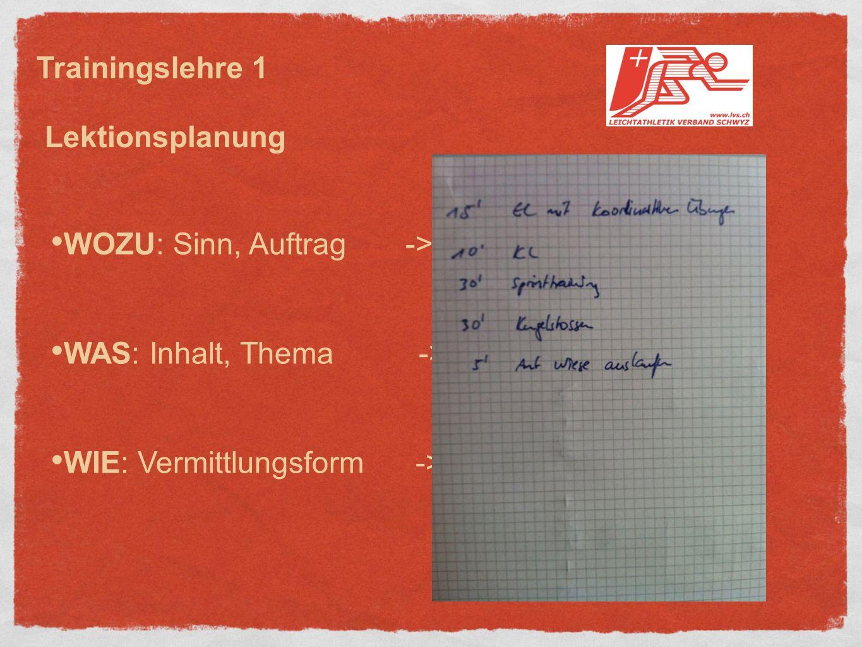 WOZU: Sinn, Auftrag -> Zielsetzung
