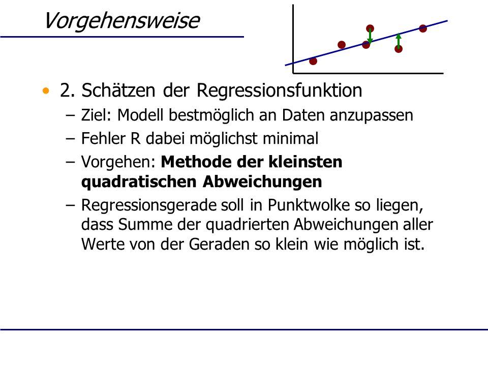 Vorgehensweise 2. Schätzen der Regressionsfunktion