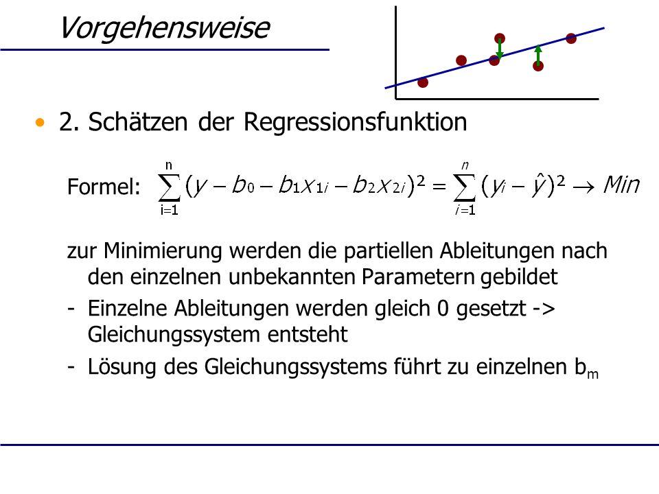 Vorgehensweise 2. Schätzen der Regressionsfunktion Formel: