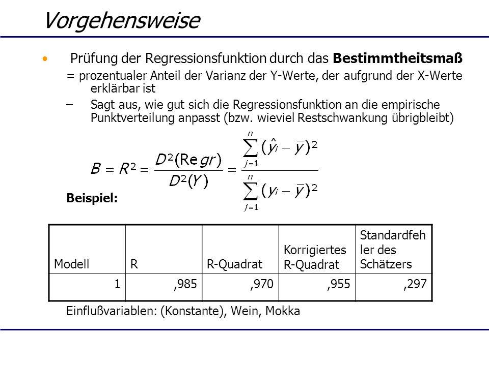 Vorgehensweise Prüfung der Regressionsfunktion durch das Bestimmtheitsmaß.