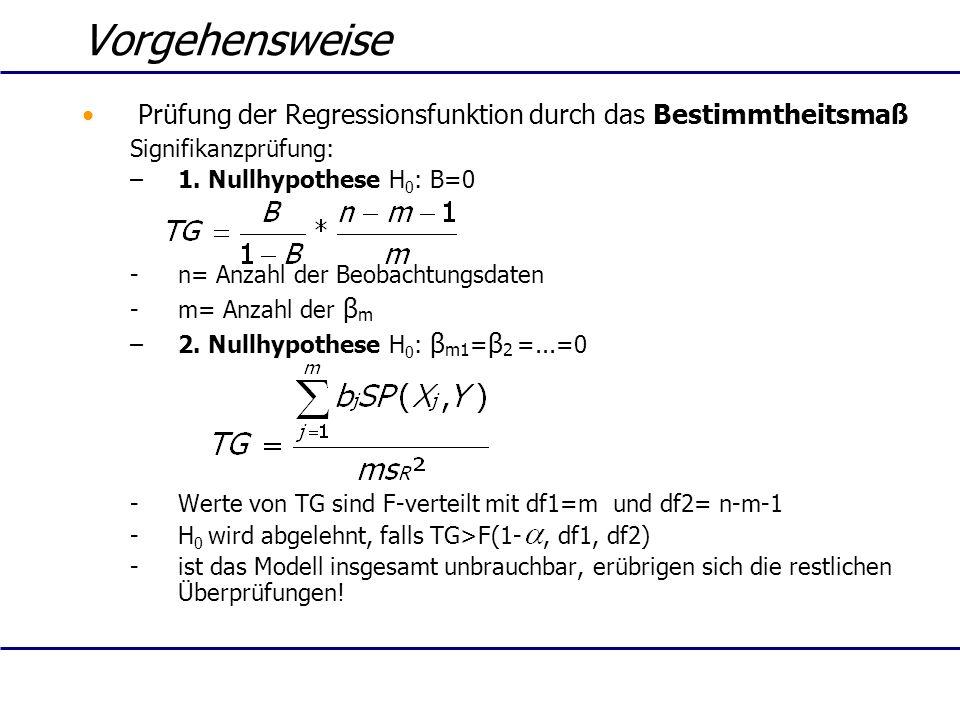 Vorgehensweise Prüfung der Regressionsfunktion durch das Bestimmtheitsmaß. Signifikanzprüfung: 1. Nullhypothese H0: B=0.