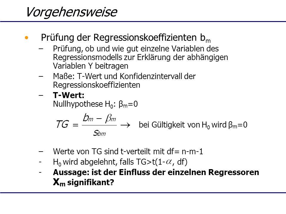 Vorgehensweise Prüfung der Regressionskoeffizienten bm