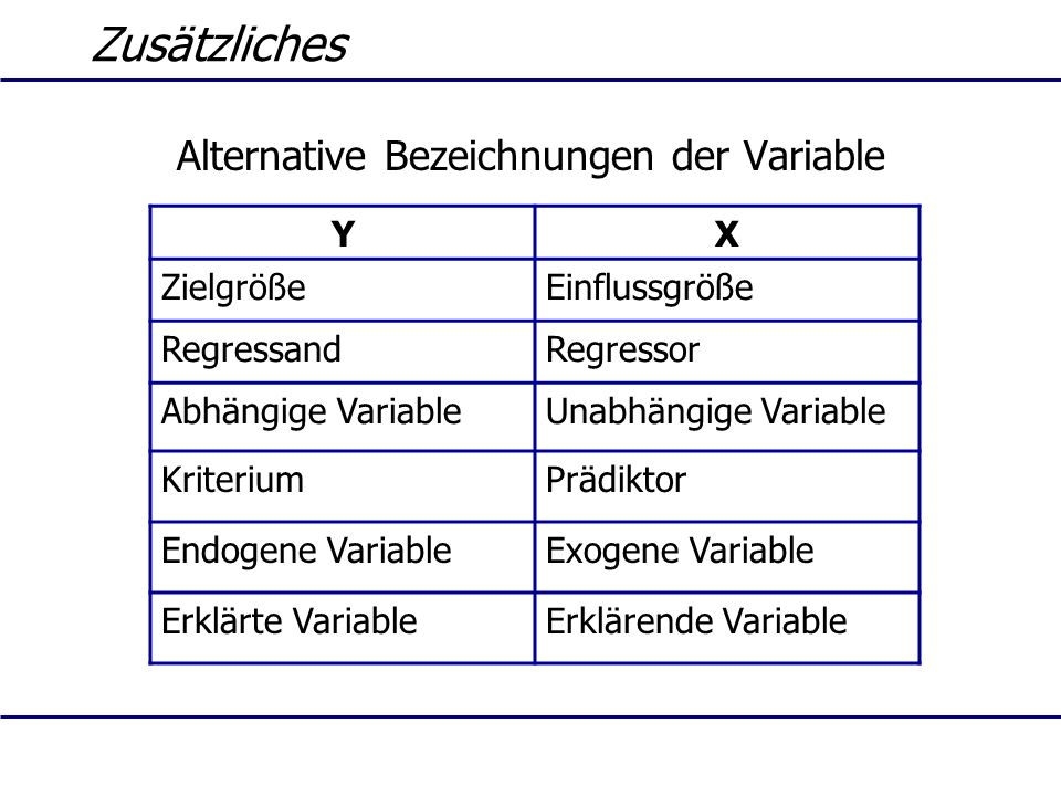 Alternative Bezeichnungen der Variable