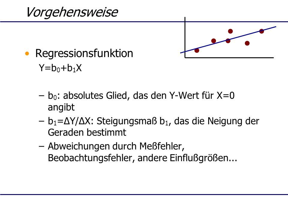Vorgehensweise Regressionsfunktion Y=b0+b1X