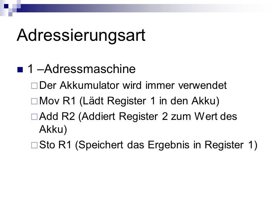 Adressierungsart 1 –Adressmaschine