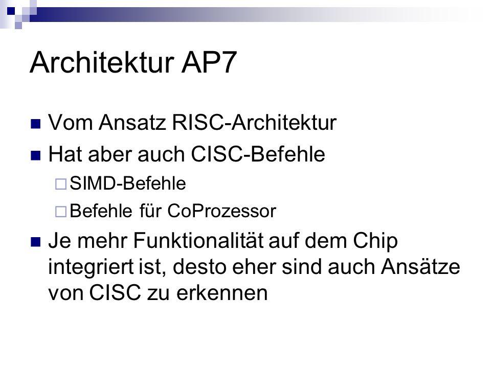 Architektur AP7 Vom Ansatz RISC-Architektur Hat aber auch CISC-Befehle