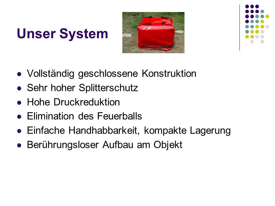 Unser System Vollständig geschlossene Konstruktion