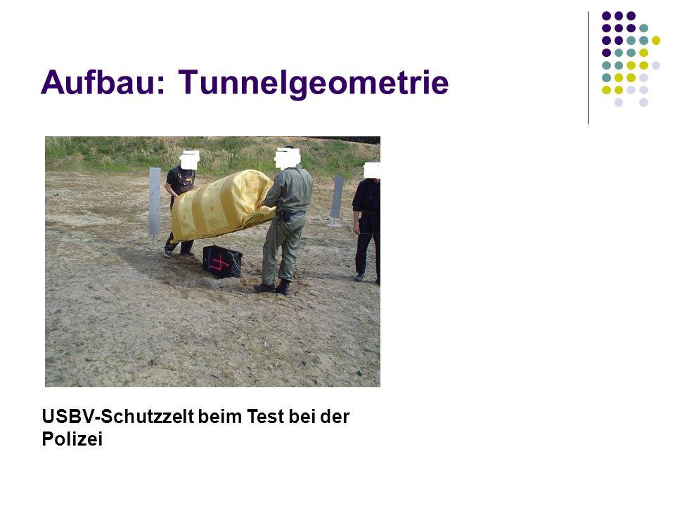 Aufbau: Tunnelgeometrie