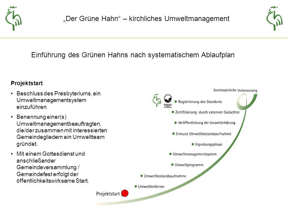 Einführung des Grünen Hahns nach systematischem Ablaufplan