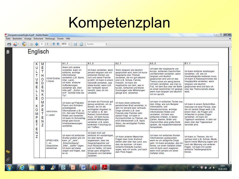 Kompetenzplan