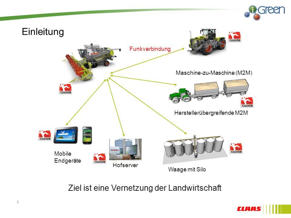 Einleitung Ziel ist eine Vernetzung der Landwirtschaft Funkverbindung