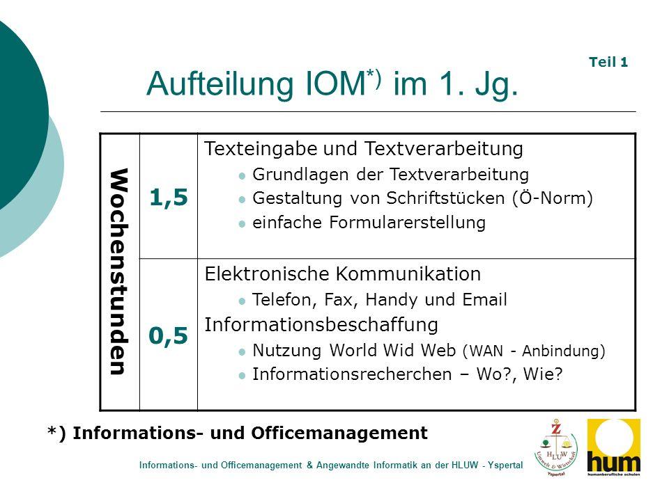 Aufteilung IOM*) im 1. Jg. 1,5 Wochenstunden 0,5