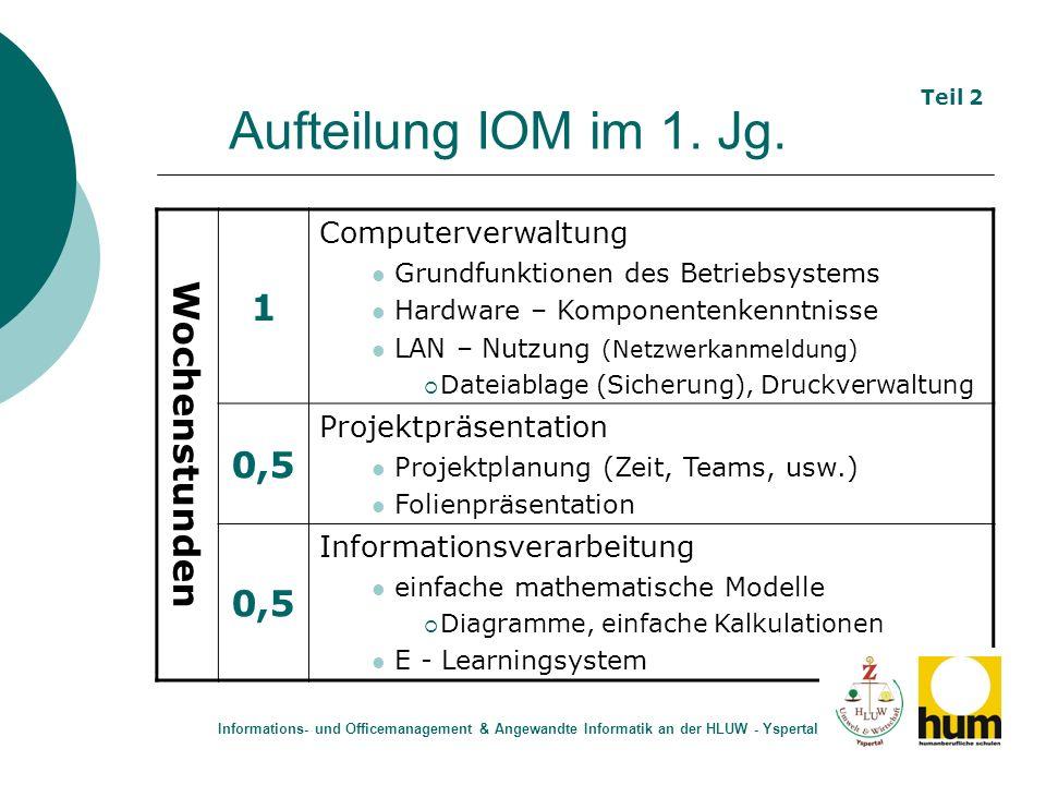 Aufteilung IOM im 1. Jg. 1 Wochenstunden 0,5 Computerverwaltung