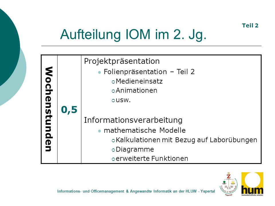 Aufteilung IOM im 2. Jg. 0,5 Wochenstunden Projektpräsentation