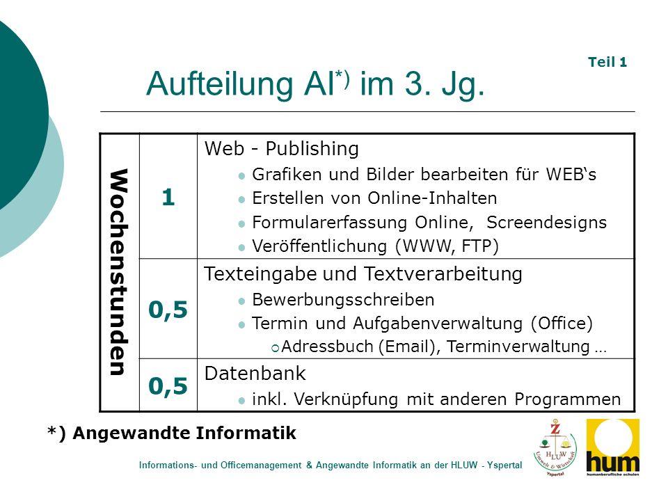 Aufteilung AI*) im 3. Jg. 1 Wochenstunden 0,5 Web - Publishing