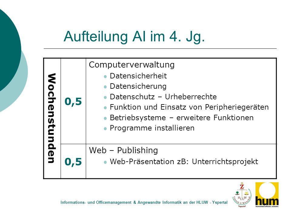 Aufteilung AI im 4. Jg. 0,5 Wochenstunden Computerverwaltung