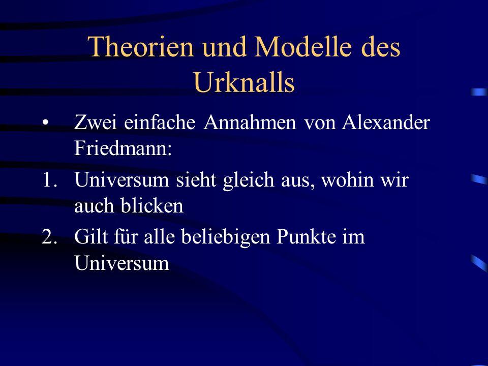 Theorien und Modelle des Urknalls