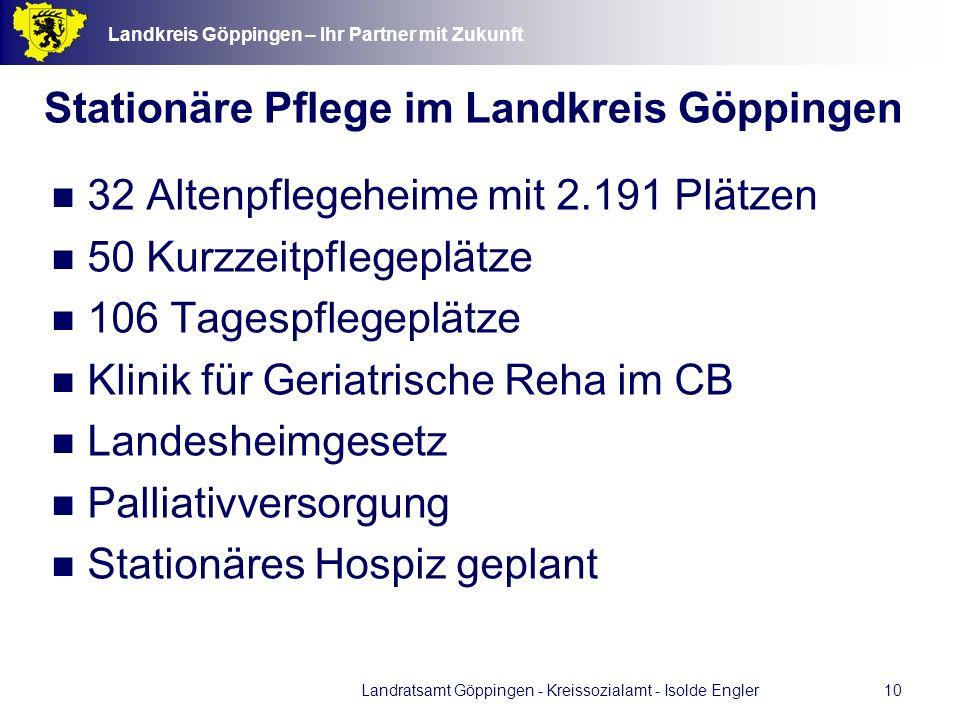 Stationäre Pflege im Landkreis Göppingen