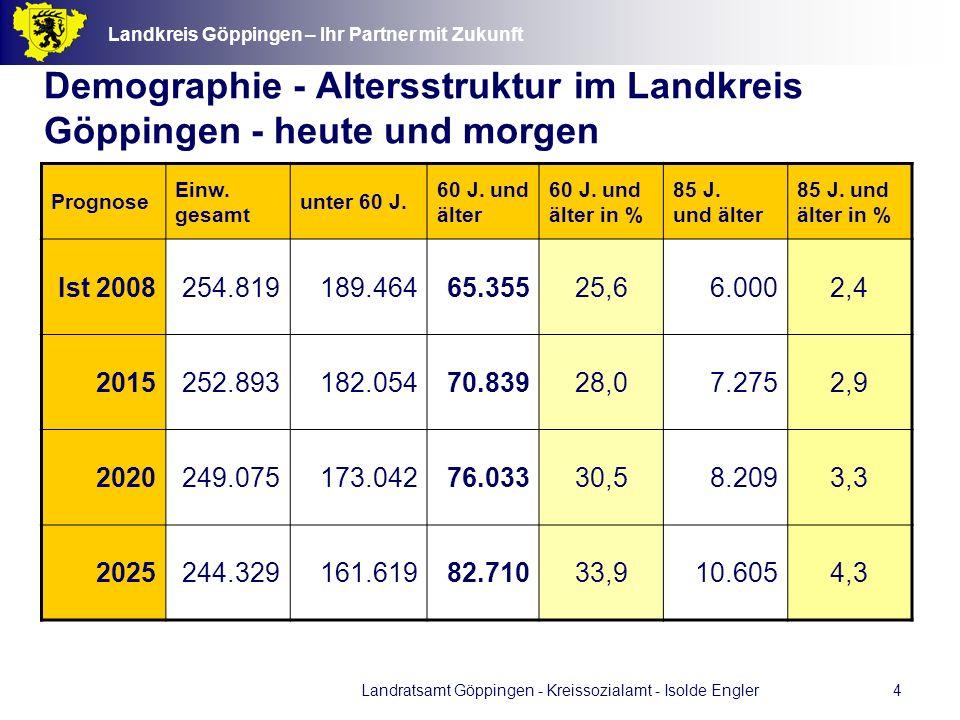 Demographie - Altersstruktur im Landkreis Göppingen - heute und morgen