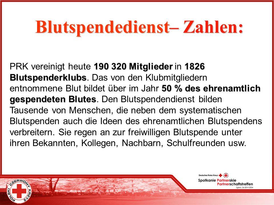 Blutspendedienst– Zahlen: